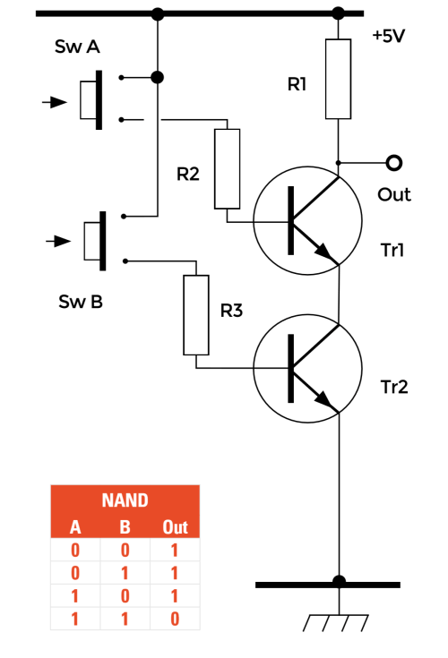 small resolution of the nand gate