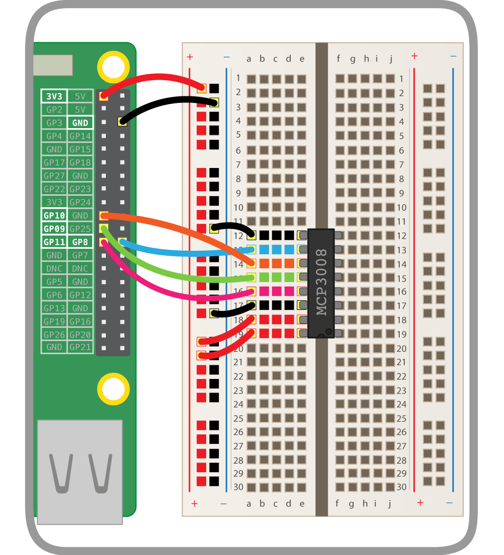 hight resolution of physical computing with python analogue inputs raspberry pi projects wiring pi mcp3008