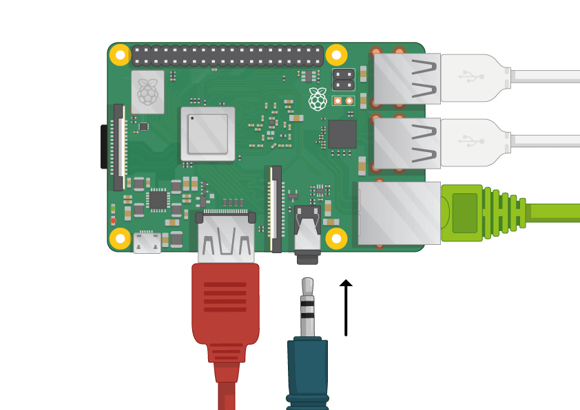 Power Supply For Raspberry Pi What You Should Know About Raspyfi