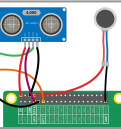 pizero wiring [ 1376 x 1034 Pixel ]