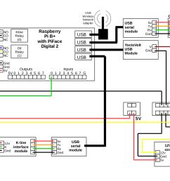 obd wiring schematic wiring library hdmi to obd wiring diagram [ 1492 x 888 Pixel ]