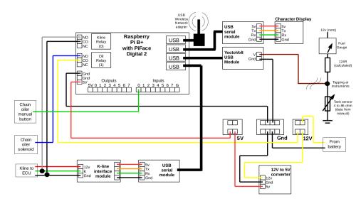 small resolution of wiring diagram obd connector pinout diagram honda obd2 to obd1 obd2 wiring diagram honda
