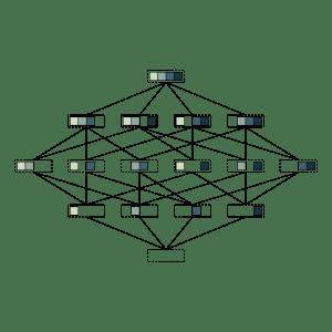 Diagrams  Hasse diagrams