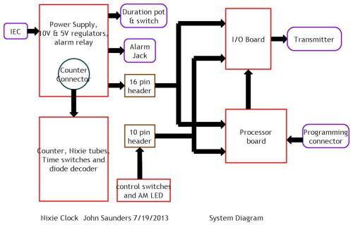 small resolution of this is the system diagram