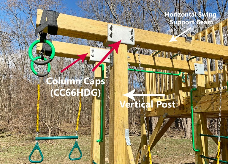 Simpson Strong-Tie CC66HDG bolted to a playground