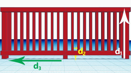 Spacing for proper railing safety on a playground