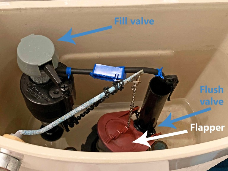 Inside of a toilet tank showing toilet fill valve and toilet flush valve and a red toilet flapper. Blue text and arrows indicate the fill valve and flush valve; white arrow and text indicate the flapper