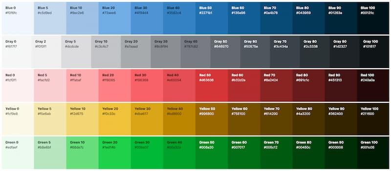 A new, more straightforward color scheme