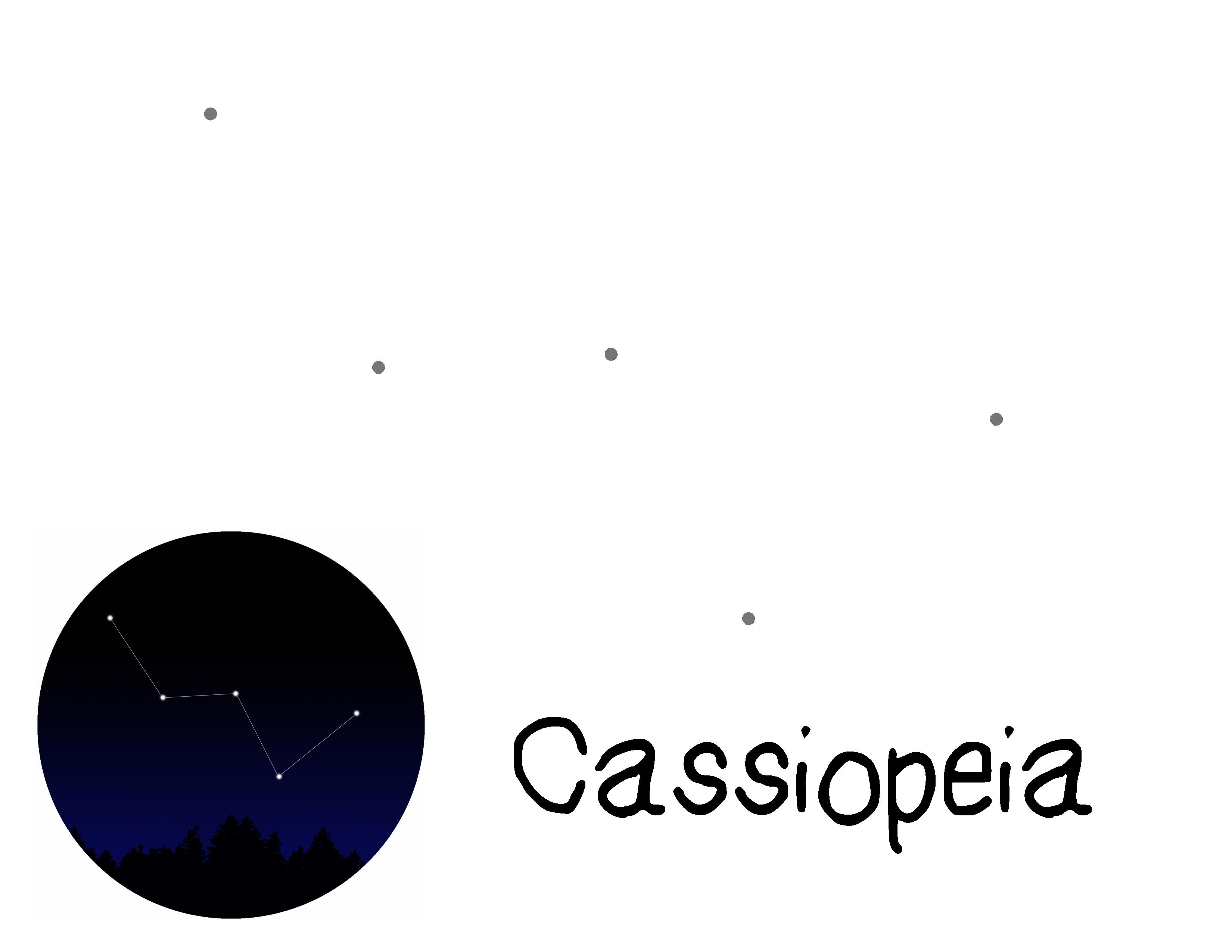 Cassiopeia Worksheet