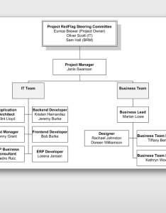 also simple project organization chart rh projecttemplatesru