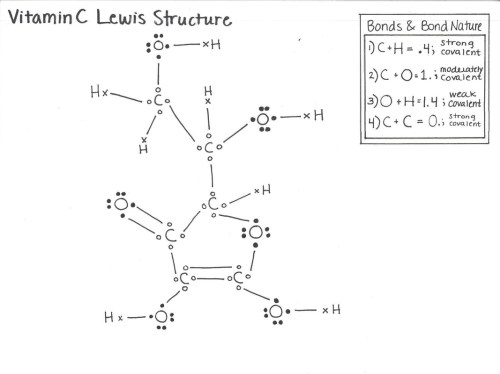 small resolution of this hand drawn lewis structure of vitamin c depicts atoms valence electrons bonds and different bond natures