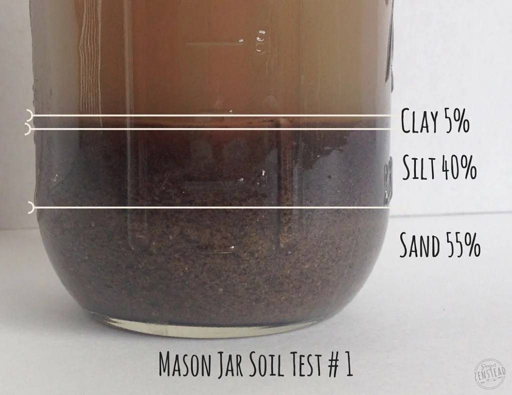 How To Test Soil Texture For A Better Garden