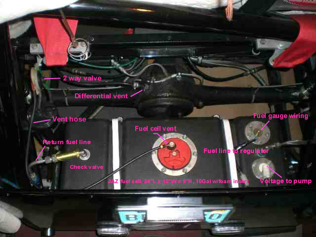 Fuel Tank Pressure Sensor Wiring Diagram On Suzuki X90 Wiring Diagram