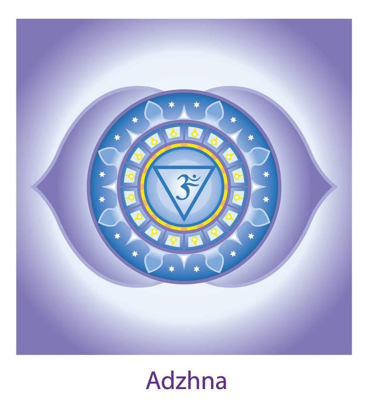 ajna-chakra-troisieme-oeil