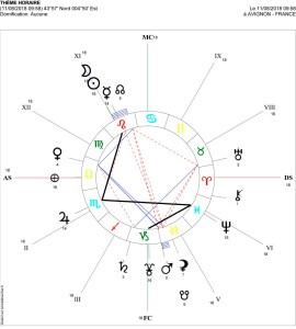 JE - Astrologie pratique - La Passerelle