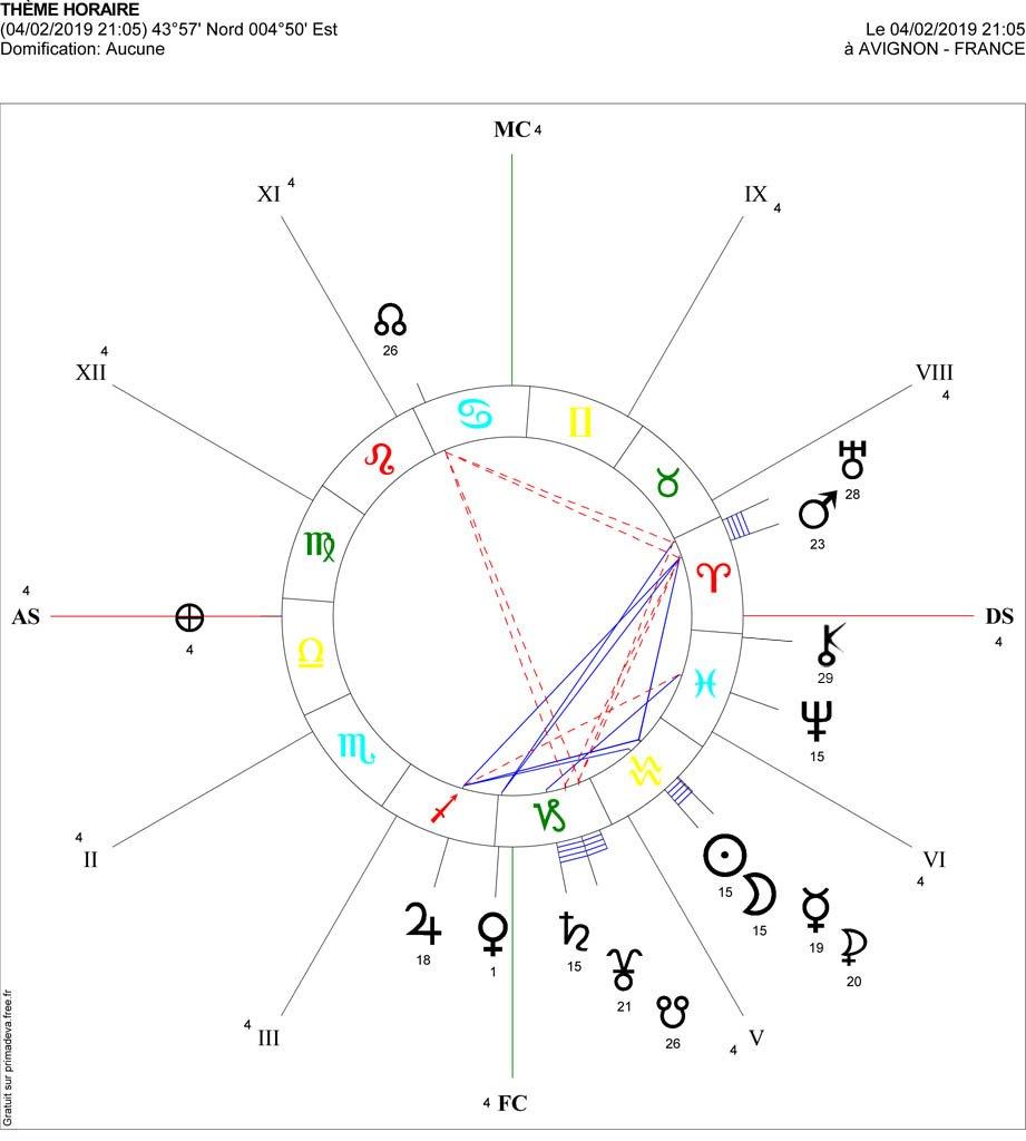 theme-astro-nouvelle-lune-verseau