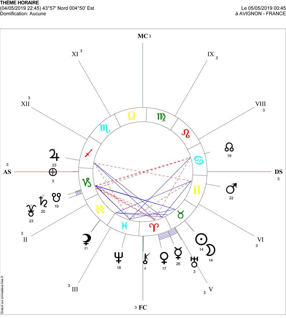 nouvelle-lune-mai-2019-wesak