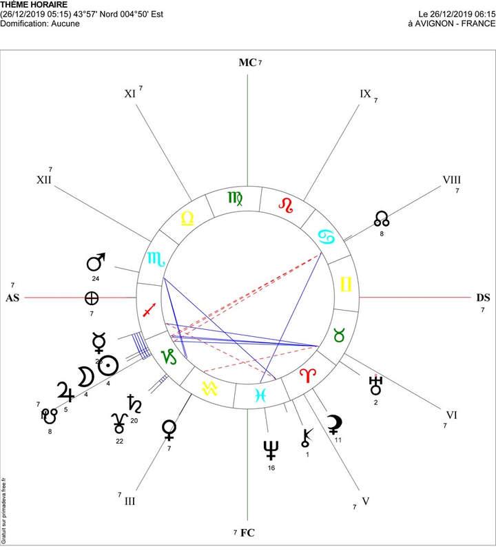 nouvelle-lune-en-capricorne-theme-astrologique