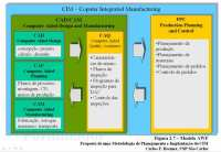 CIMs - CIM-AWF.jpg