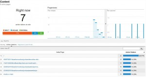 Google Analytics - real time dashboard