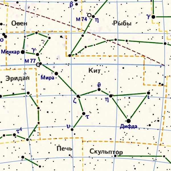 Созвездие Кит схема