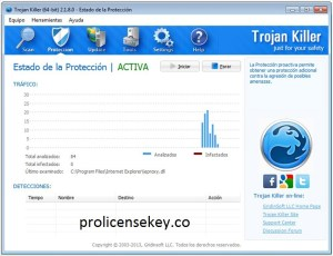 Trojan Killer 2.1.54 Crack With Activation Code Latest 2021