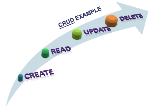crud-operations-in-liferay