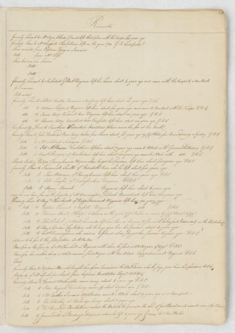 Inspection Roll of Negroes, May – September, 1783. (National Archives Identifier 17337716)