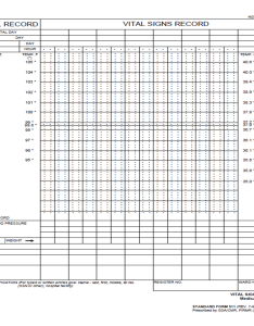 Army standard form vital signs record also sfms socm prolonged field care card   prolongedfieldcare rh