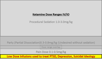 ketamine-for-depression