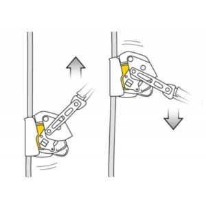 Мобильное страховочное устройство Petzl Asap Lock