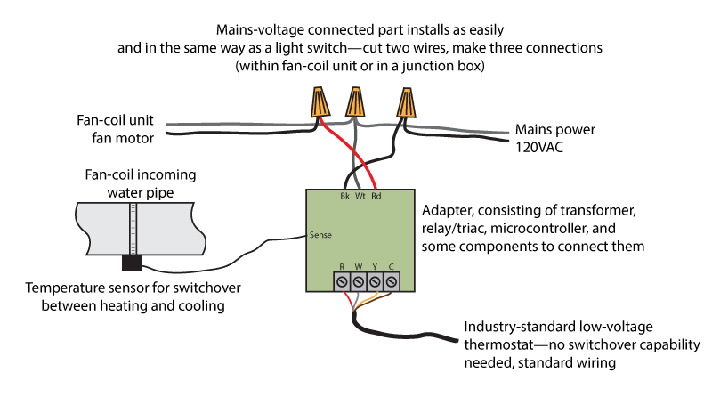 honeywell fcu thermostat wiring diagram l14 plug : 29 images - diagrams   cita.asia