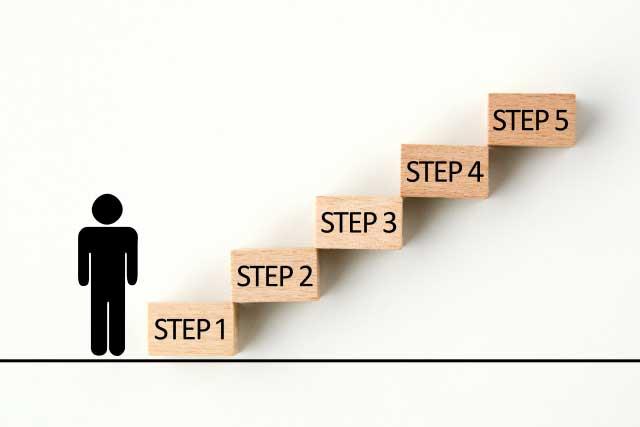 プロミスの契約までの手順と最短で借り入れできる方法を紹介