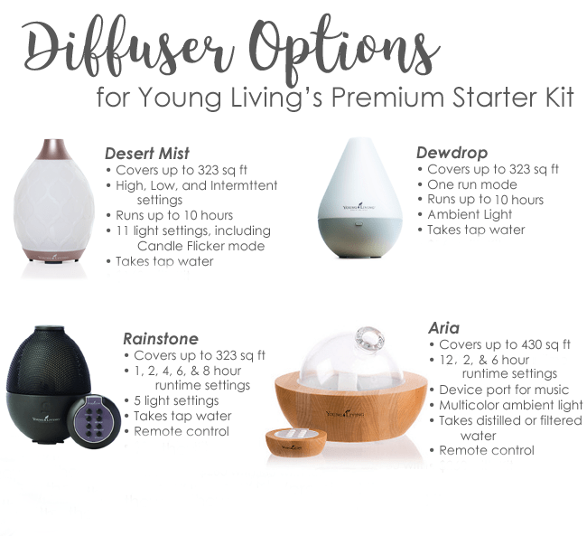 diffuser-options-wol-1