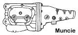 GM Transmission Identification