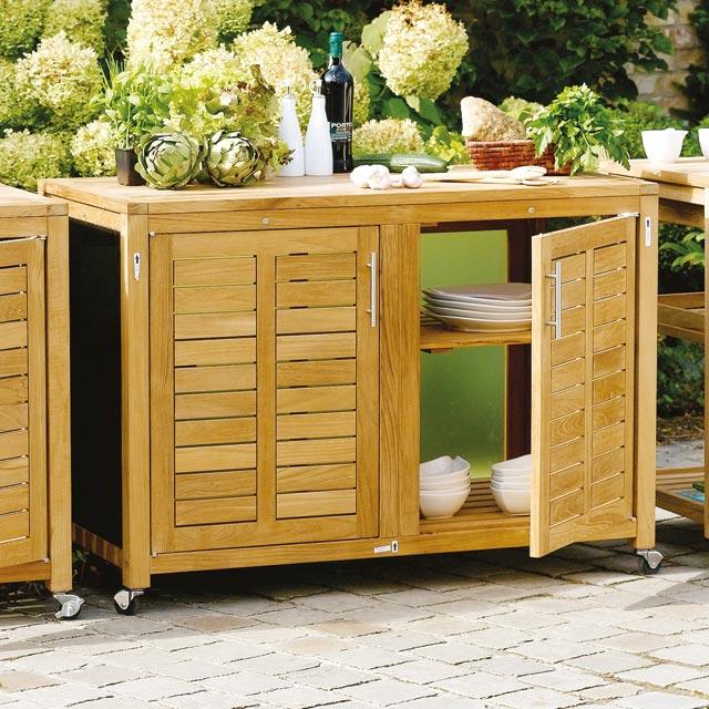 armoire exterieur pour jardin bright