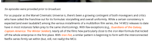 Misleading TV Season Review Title Clarification