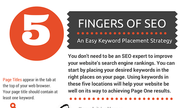 The 5 Fingers of SEO: An Easy Keyword Placement Strategy Infographic