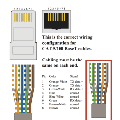 Rj45 Patch Cable Wiring Diagram Kia Rio 2009 Radio Cat 5 Cord  568b Spec Prompt Computer