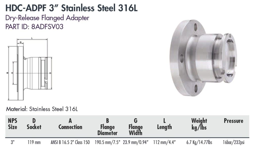 """HDC-ADPF 3"""" Stainless Steel 316L"""