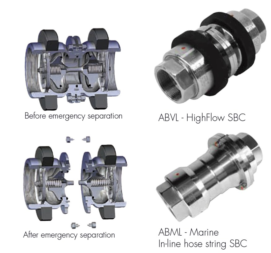 Novaflex® SBC Safety Breakaway Couplings