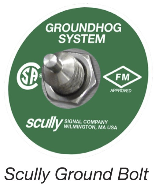 Scully Ground Bolt