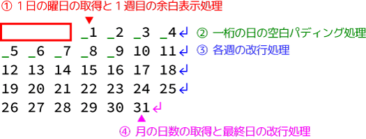 calendar_proc