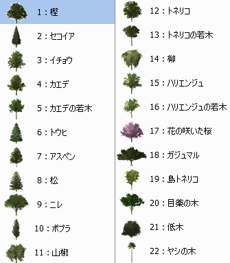 tree_dropdownlist2