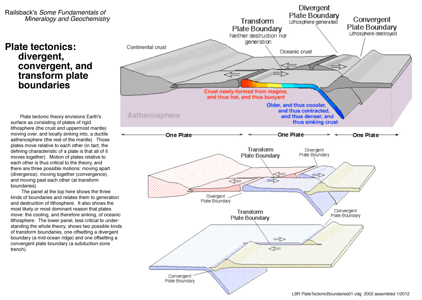 Continental Drift And Plate Tectonics Videos