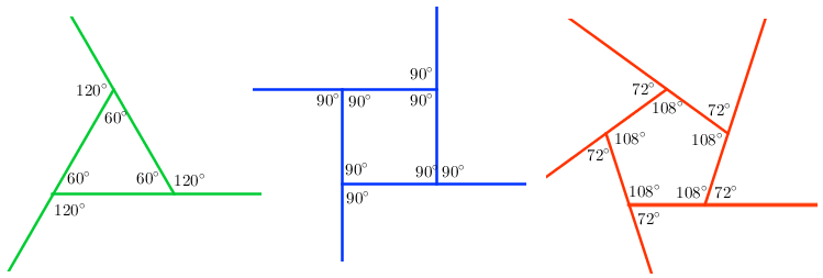 The Sum of the Exterior Angles of a Polygon