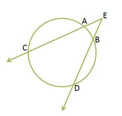 angle secant theorem