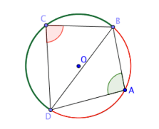 cyclic quadrilateral theorem