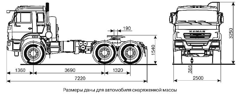 КамАЗ-53504: технические характеристики. Силовые агрегаты