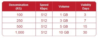 qubee Qubee Introduces Prepay Broadband in Pakistan
